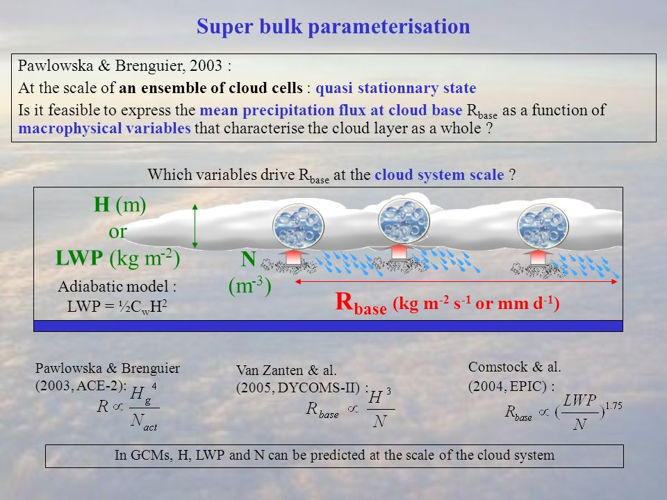 Super bulk parameterisation Pawlowska & Brenguier, 2003 : At the scale of an ensemble of cloud cells : quasi stationnary state Is it feasible to express the mean precipitation flux at cloud base R base as a function of macrophysical variables that characterise the cloud layer as a whole .