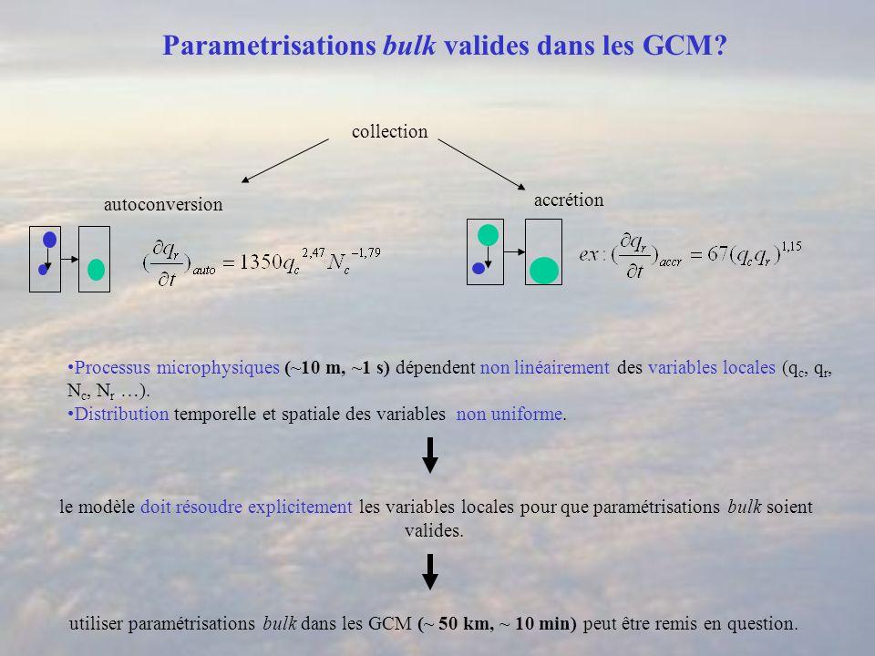 Parametrisations bulk valides dans les GCM.