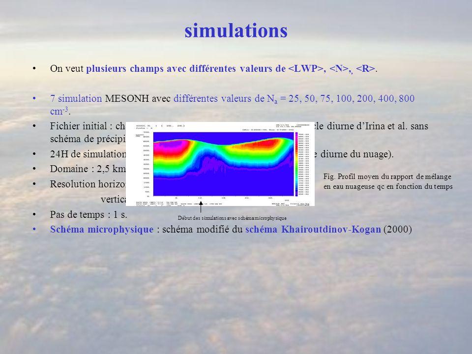 simulations On veut plusieurs champs avec différentes valeurs de,,,.