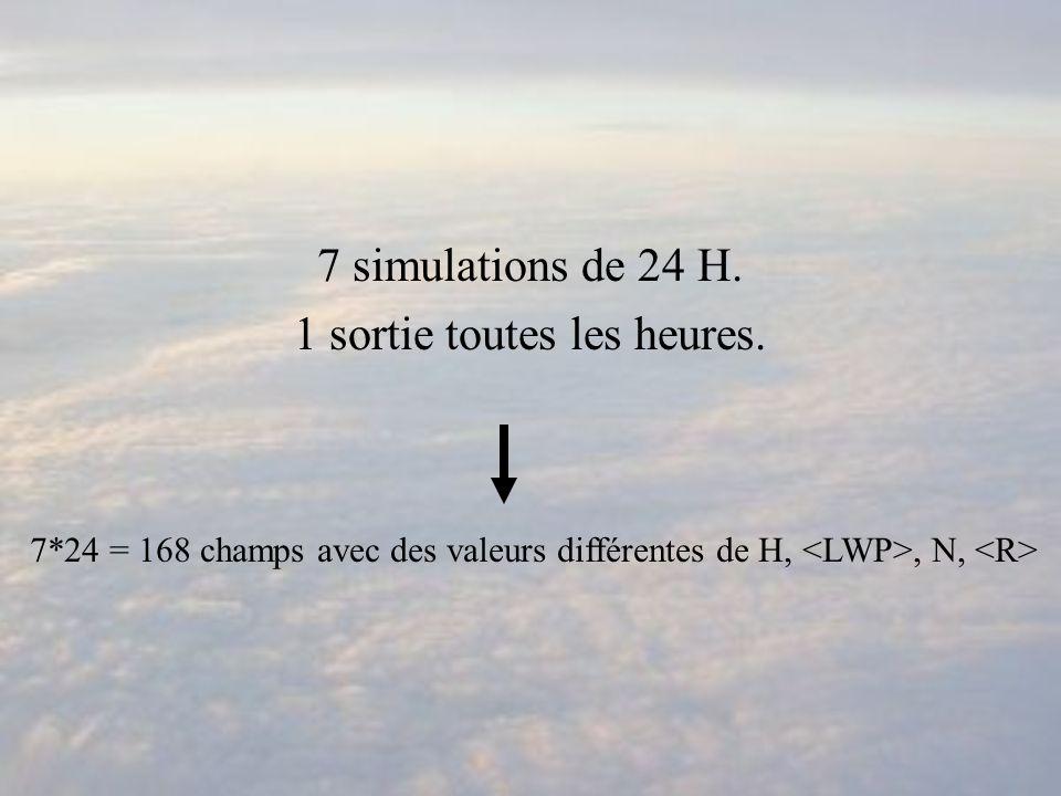 7 simulations de 24 H. 1 sortie toutes les heures.