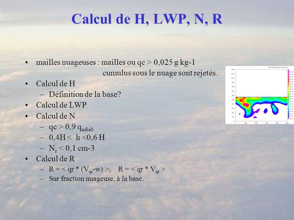 Calcul de H, LWP, N, R mailles nuageuses : mailles ou qc > 0,025 g kg-1 cumulus sous le nuage sont rejetés.