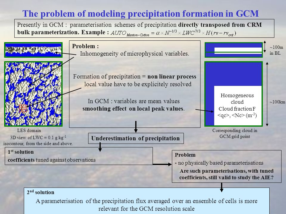 The problem of modeling precipitation formation in GCM Presently in GCM : parameterisation schemes of precipitation directly transposed from CRM bulk