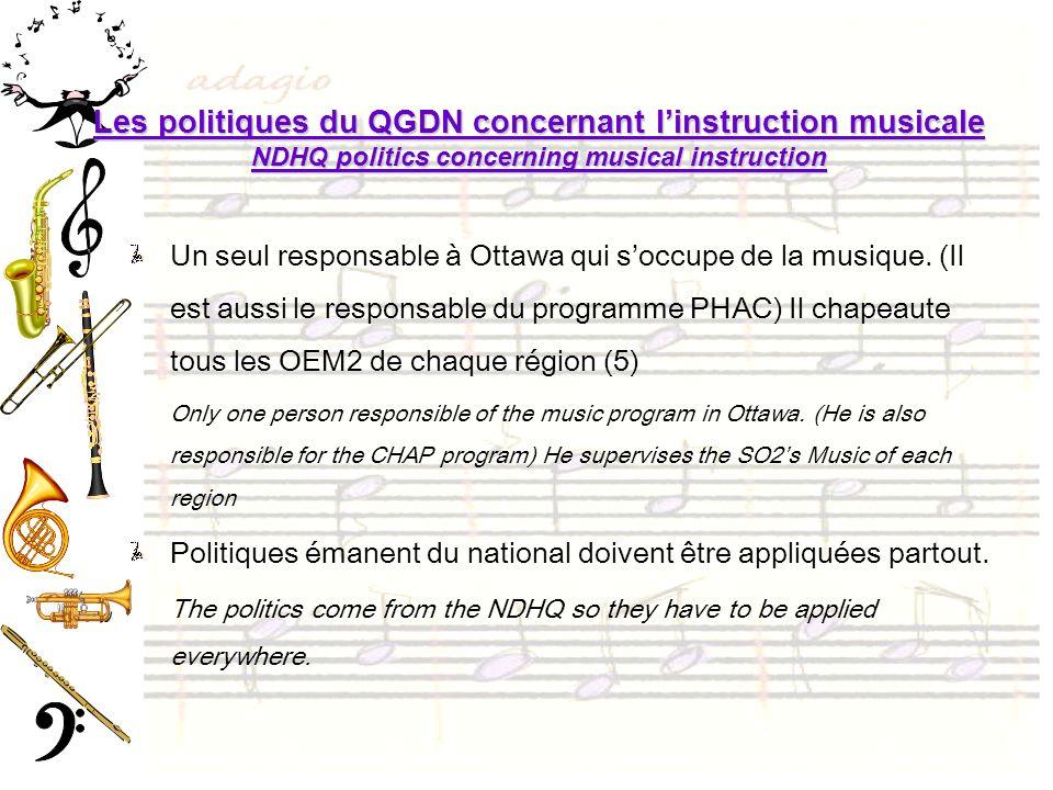 Les politiques du QGDN concernant linstruction musicale NDHQ politics concerning musical instruction Un seul responsable à Ottawa qui soccupe de la musique.