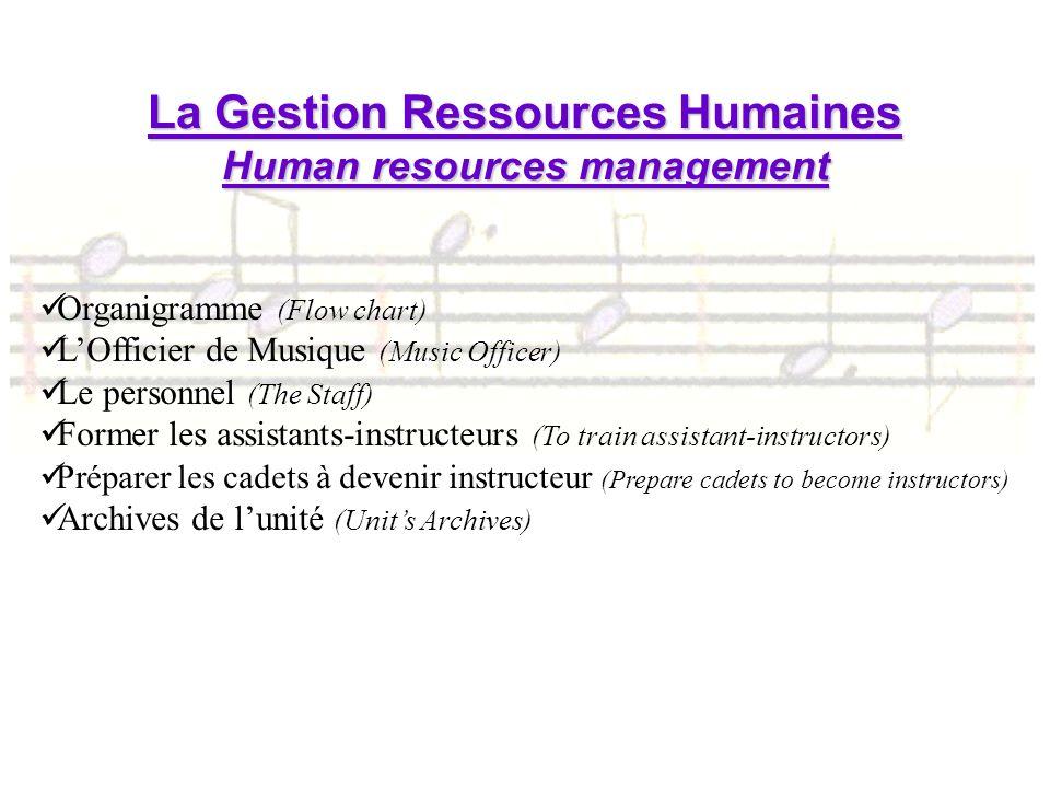 La Gestion Ressources Humaines Human resources management Organigramme (Flow chart) LOfficier de Musique (Music Officer) Le personnel (The Staff) Form