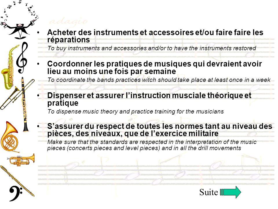 Acheter des instruments et accessoires et/ou faire faire les réparations To buy instruments and accessories and/or to have the instruments restored Co