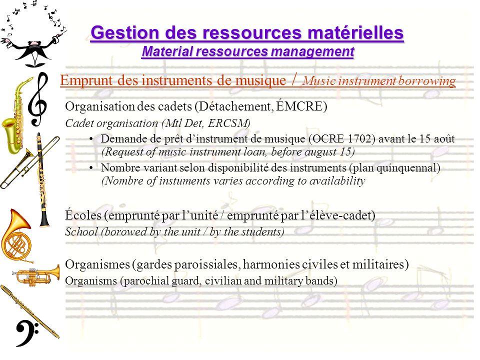 Gestion des ressources matérielles Material ressources management Emprunt des instruments de musique / Music instrument borrowing Organisation des cad