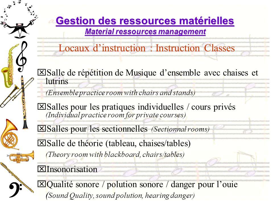 Gestion des ressources matérielles Material ressources management Locaux dinstruction : Instruction Classes xSalle de répétition de Musique densemble
