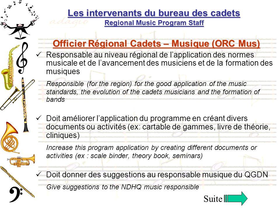 Les intervenants du bureau des cadets Regional Music Program Staff Officier Régional Cadets – Musique (ORC Mus) Responsable au niveau régional de lapp