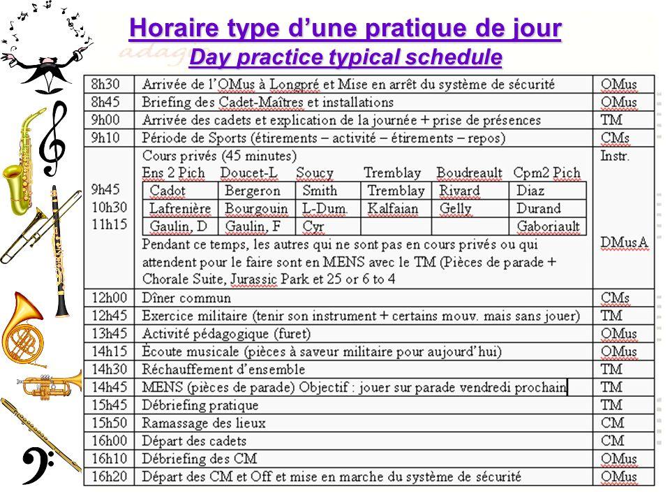 Horaire type dune pratique de jour Day practice typical schedule