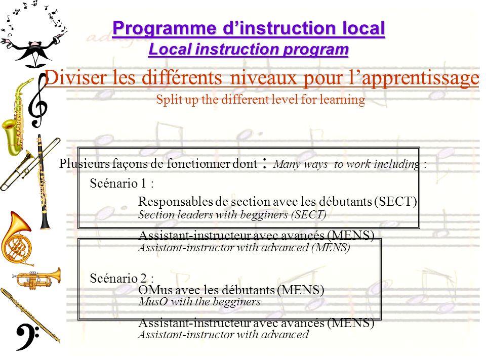 Programme dinstruction local Local instruction program Diviser les différents niveaux pour lapprentissage Split up the different level for learning Pl