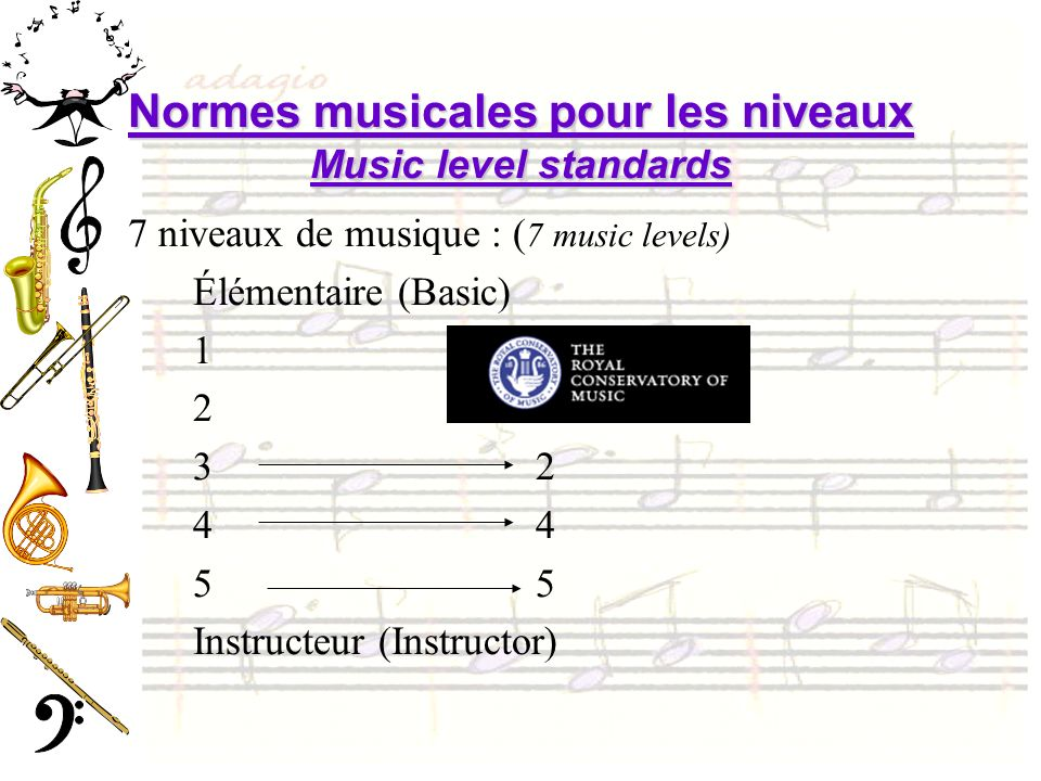 Normes musicales pour les niveaux Music level standards 7 niveaux de musique : ( 7 music levels) Élémentaire (Basic) 1 2 3 2 4 5 Instructeur (Instructor)
