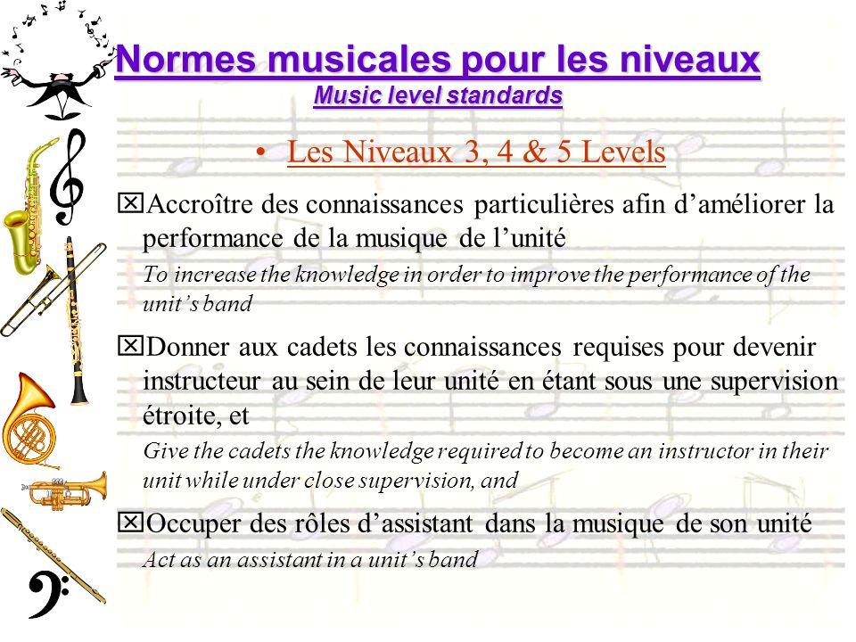 Normes musicales pour les niveaux Music level standards Les Niveaux 3, 4 & 5 Levels xAccroître des connaissances particulières afin daméliorer la perf