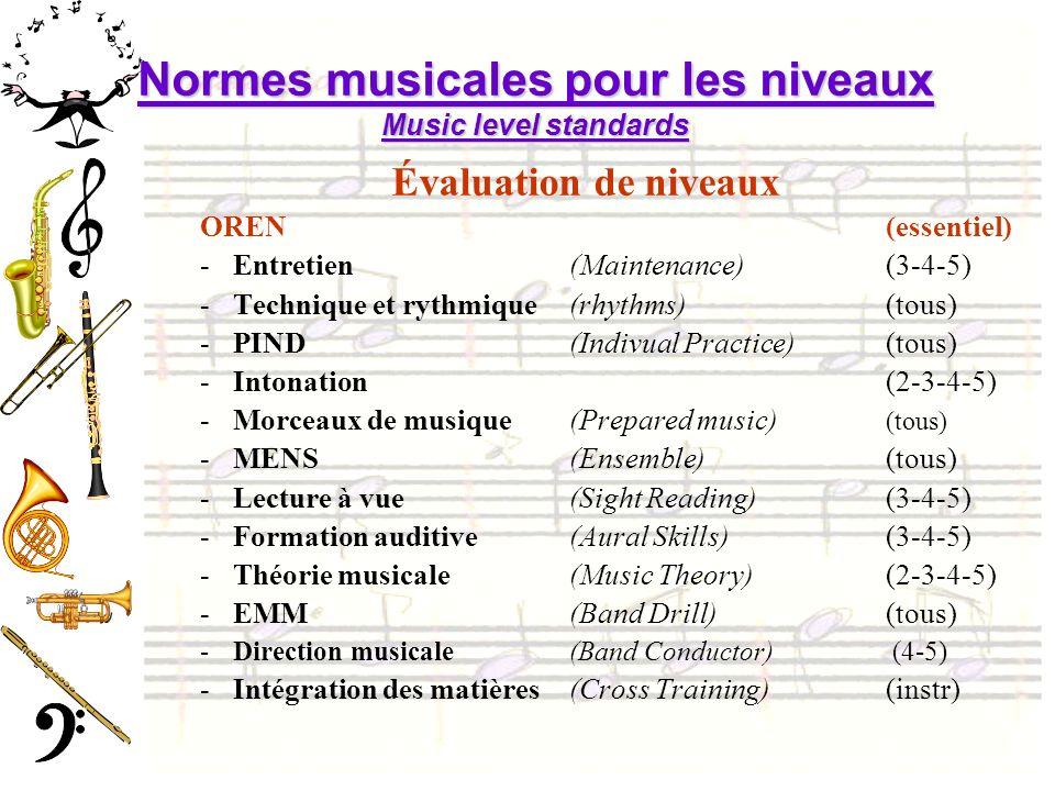 Normes musicales pour les niveaux Music level standards Évaluation de niveaux OREN(essentiel) -Entretien (Maintenance)(3-4-5) -Technique et rythmique(rhythms)(tous) -PIND (Indivual Practice)(tous) -Intonation(2-3-4-5) -Morceaux de musique (Prepared music) (tous) -MENS (Ensemble)(tous) -Lecture à vue (Sight Reading)(3-4-5) -Formation auditive(Aural Skills)(3-4-5) -Théorie musicale (Music Theory)(2-3-4-5) -EMM (Band Drill) (tous) -Direction musicale (Band Conductor) (4-5) -Intégration des matières (Cross Training) (instr)