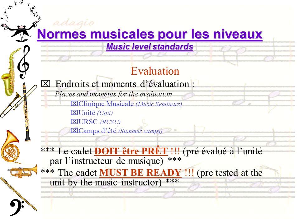 Normes musicales pour les niveaux Music level standards Evaluation xEndroits et moments dévaluation : Places and moments for the evaluation xClinique