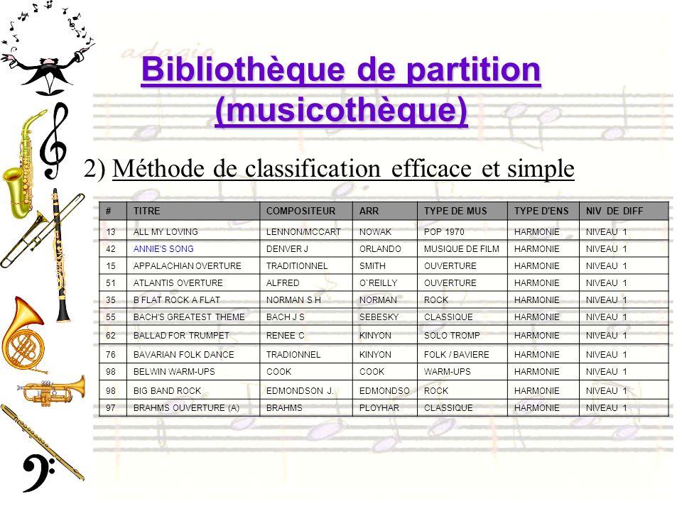 Bibliothèque de partition (musicothèque) 2) Méthode de classification efficace et simple #TITRECOMPOSITEURARRTYPE DE MUSTYPE D'ENSNIV DE DIFF 13ALL MY