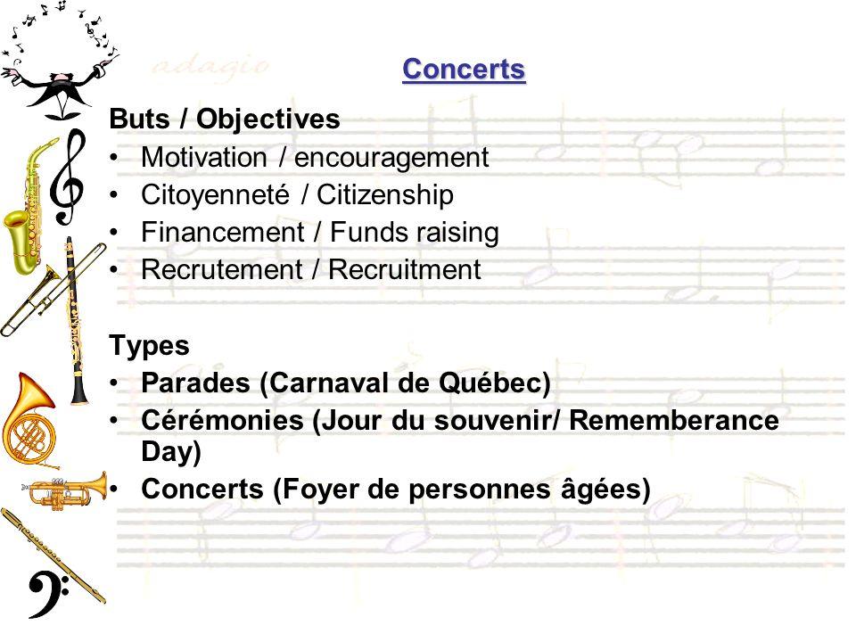 Concerts Buts / Objectives Motivation / encouragement Citoyenneté / Citizenship Financement / Funds raising Recrutement / Recruitment Types Parades (Carnaval de Québec) Cérémonies (Jour du souvenir/ Rememberance Day) Concerts (Foyer de personnes âgées)