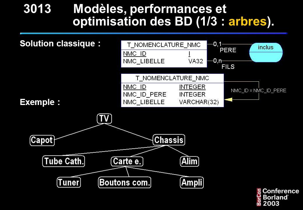8 - Visualisez les données en arbre : SELECT FN_STRREPEAT( , NMC_NIVEAU)    NMC_NOM AS NOM FROM T_NOMENCLATURE_NMC ORDER BY NMC_BG NOM ---------- TV Capot Chassis Tube Carte Tuner Boutons Ampli Alim 3013Modèles, performances et optimisation des BD (1/3 : arbres).