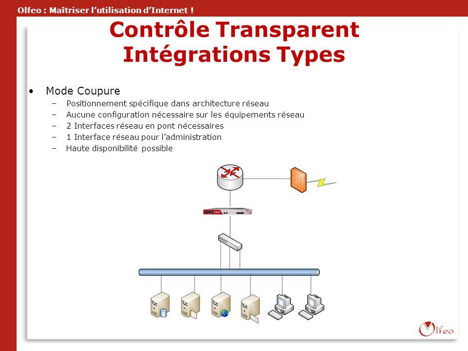 Olfeo : Maîtriser lutilisation dInternet ! Contrôle Transparent Intégrations Types Mode Coupure –Positionnement spécifique dans architecture réseau –A