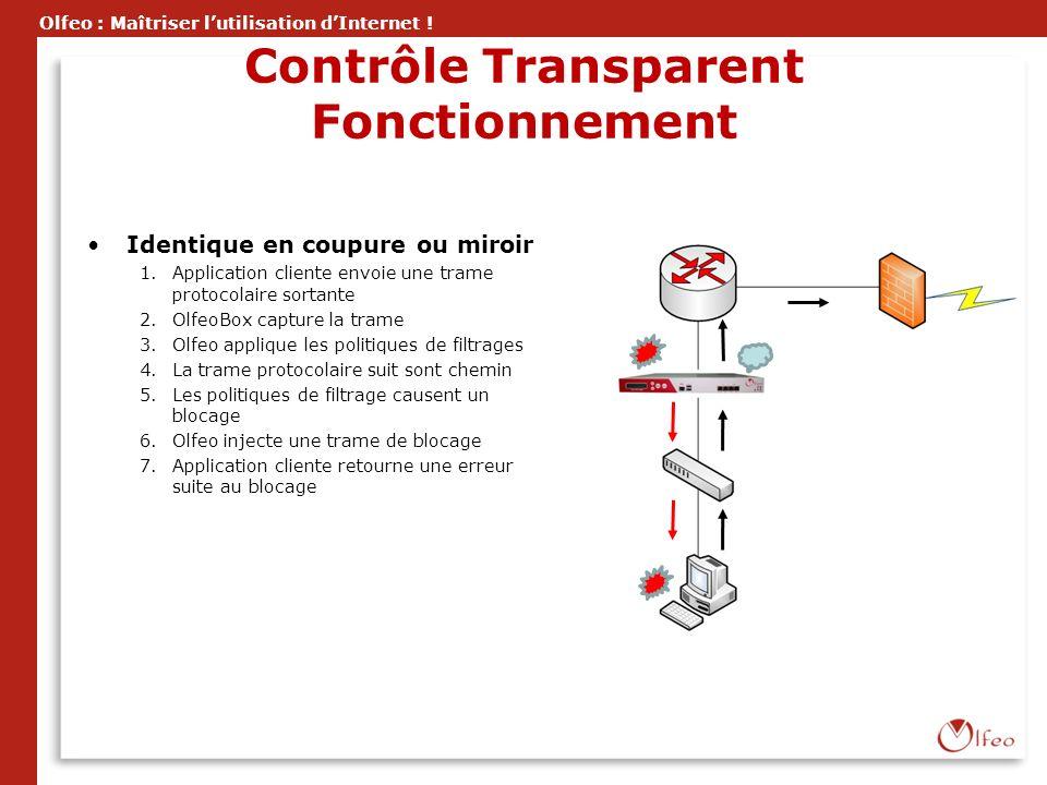 Olfeo : Maîtriser lutilisation dInternet ! Contrôle Transparent Fonctionnement Identique en coupure ou miroir 1.Application cliente envoie une trame p