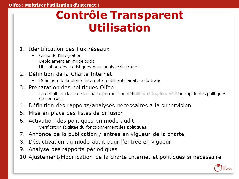 Olfeo : Maîtriser lutilisation dInternet ! Contrôle Transparent Utilisation 1.Identification des flux réseaux –Choix de lintégration –Déploiement en m