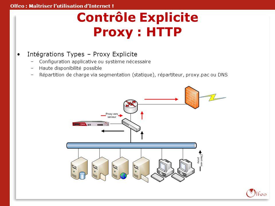 Olfeo : Maîtriser lutilisation dInternet ! Contrôle Explicite Proxy : HTTP Intégrations Types – Proxy Explicite –Configuration applicative ou système