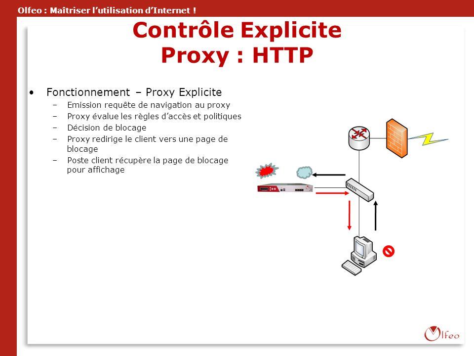 Olfeo : Maîtriser lutilisation dInternet ! Contrôle Explicite Proxy : HTTP Fonctionnement – Proxy Explicite –Emission requête de navigation au proxy –