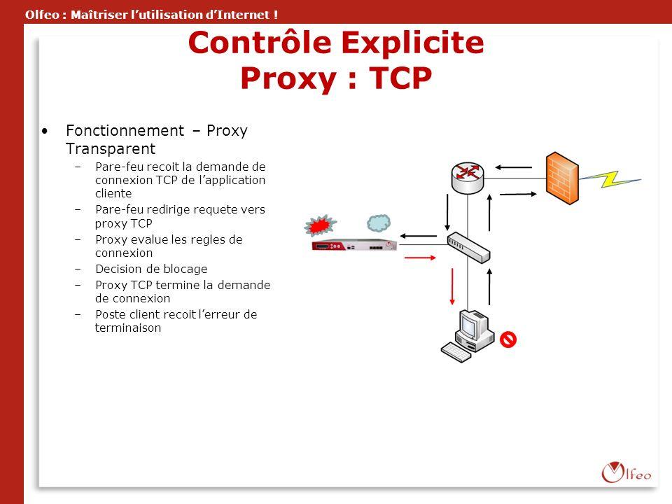 Olfeo : Maîtriser lutilisation dInternet ! Contrôle Explicite Proxy : TCP Fonctionnement – Proxy Transparent –Pare-feu recoit la demande de connexion