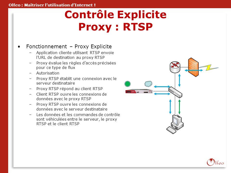 Olfeo : Maîtriser lutilisation dInternet ! Contrôle Explicite Proxy : RTSP Fonctionnement – Proxy Explicite –Application cliente utilisant RTSP envoie