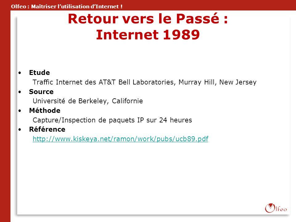 Olfeo : Maîtriser lutilisation dInternet ! Retour vers le Passé : Internet 1989 Etude Traffic Internet des AT&T Bell Laboratories, Murray Hill, New Je