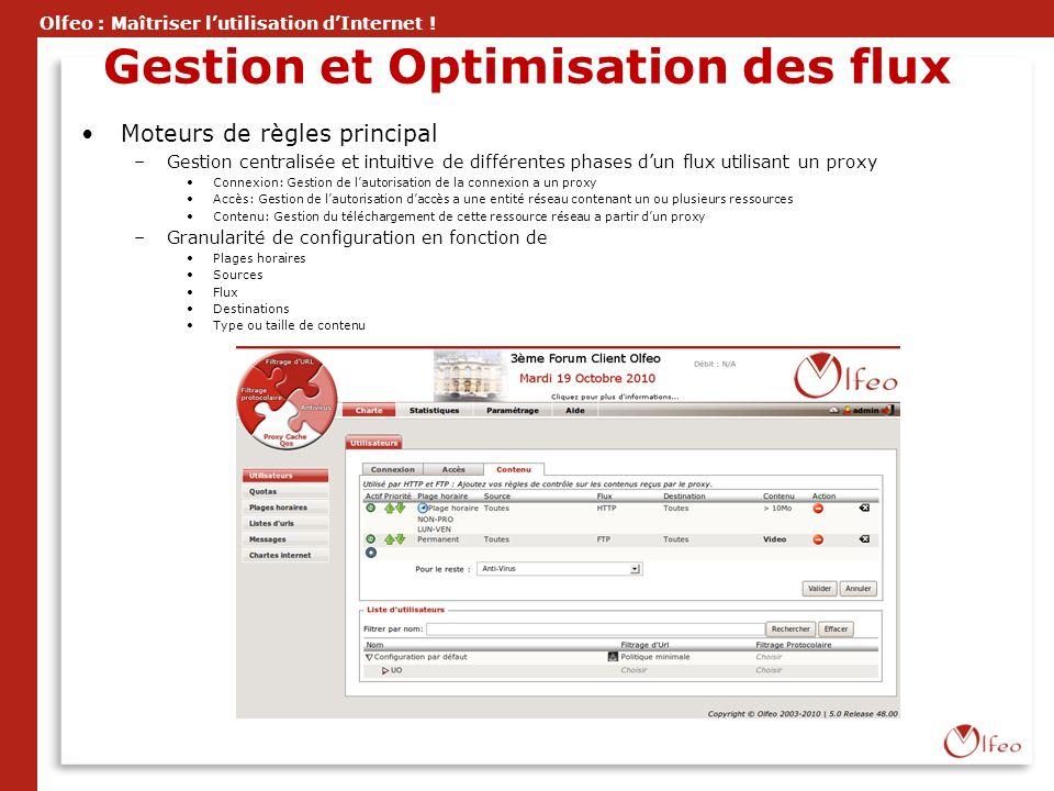 Olfeo : Maîtriser lutilisation dInternet ! Gestion et Optimisation des flux Moteurs de règles principal –Gestion centralisée et intuitive de différent