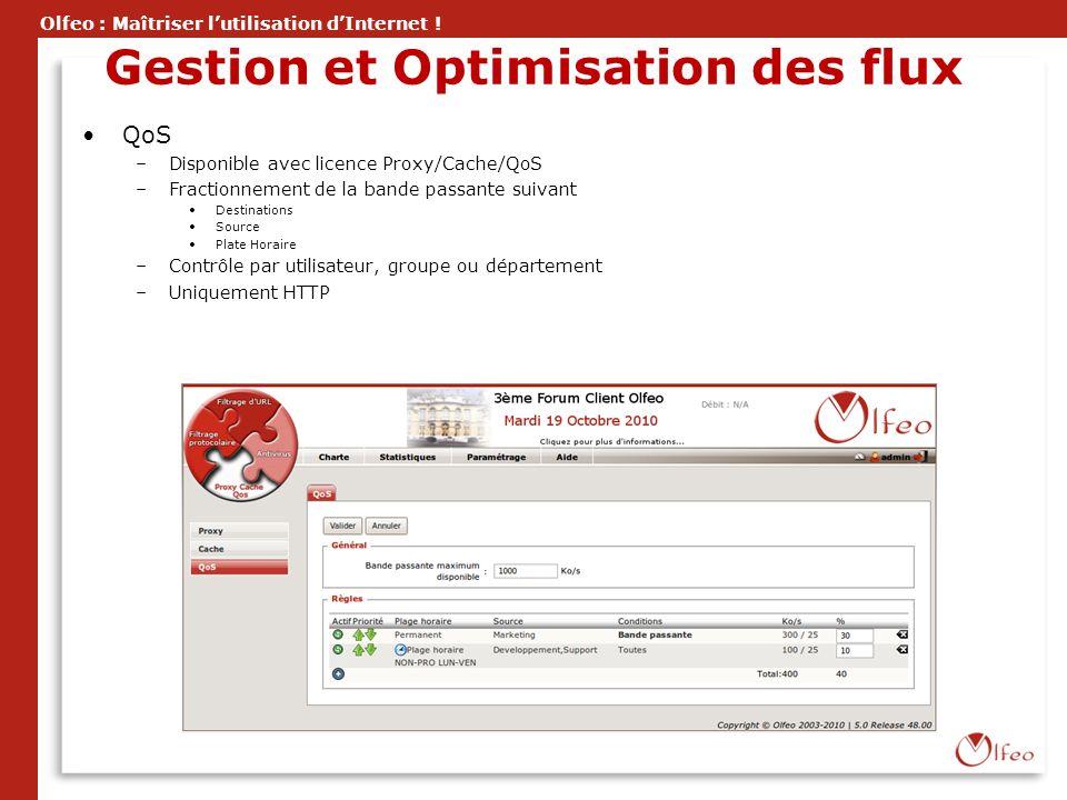 Olfeo : Maîtriser lutilisation dInternet ! Gestion et Optimisation des flux QoS –Disponible avec licence Proxy/Cache/QoS –Fractionnement de la bande p