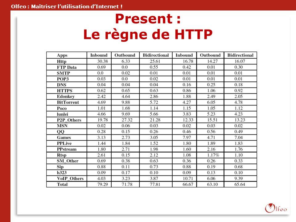 Olfeo : Maîtriser lutilisation dInternet ! Present : Le règne de HTTP