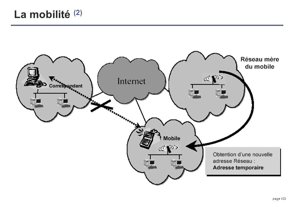 page 103 La mobilité (2)