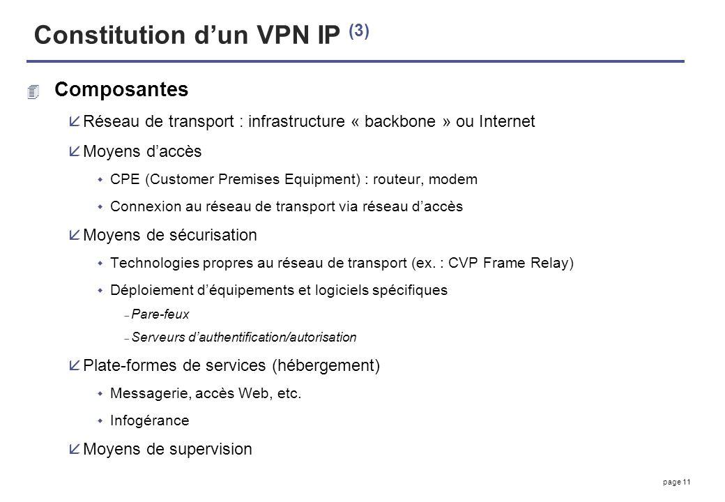 page 11 Constitution dun VPN IP (3) 4 Composantes åRéseau de transport : infrastructure « backbone » ou Internet åMoyens daccès CPE (Customer Premises
