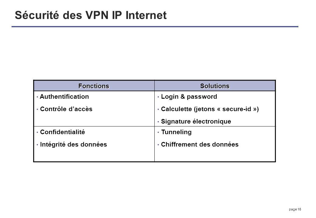 page 16 Sécurité des VPN IP Internet FonctionsSolutions Authentification Contrôle daccès Login & password Calculette (jetons « secure-id ») Signature