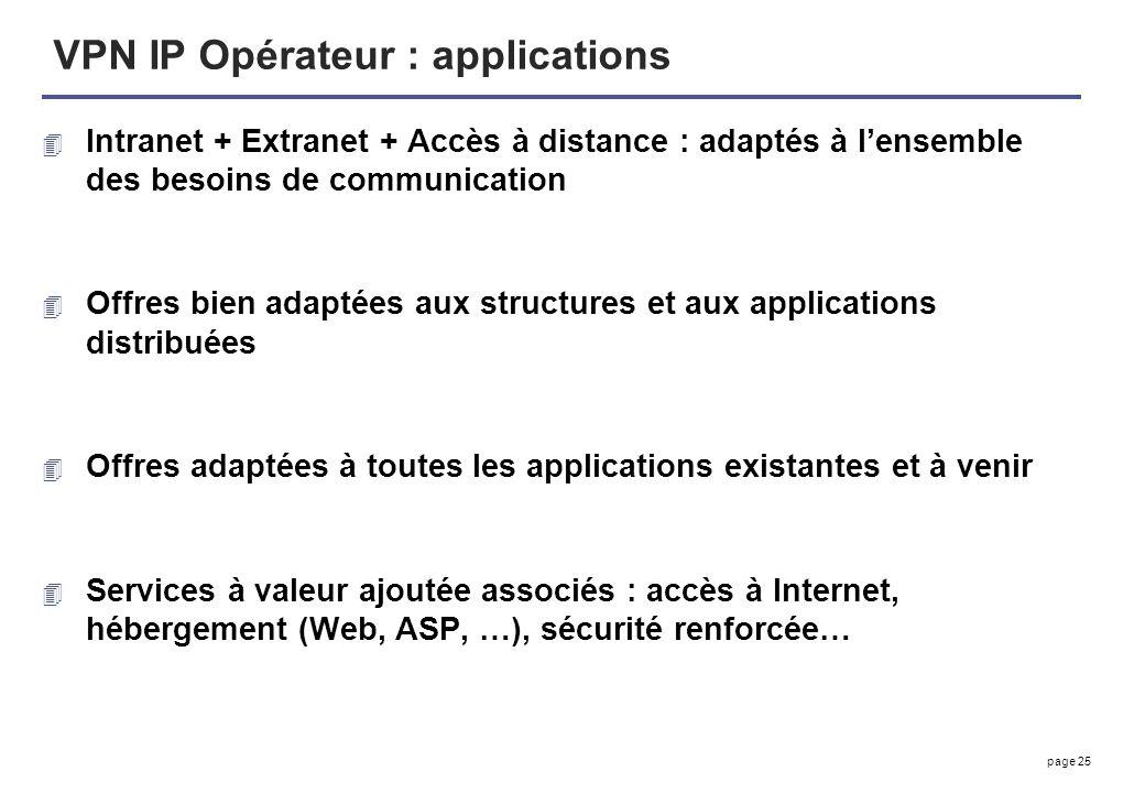 page 25 VPN IP Opérateur : applications 4 Intranet + Extranet + Accès à distance : adaptés à lensemble des besoins de communication 4 Offres bien adap