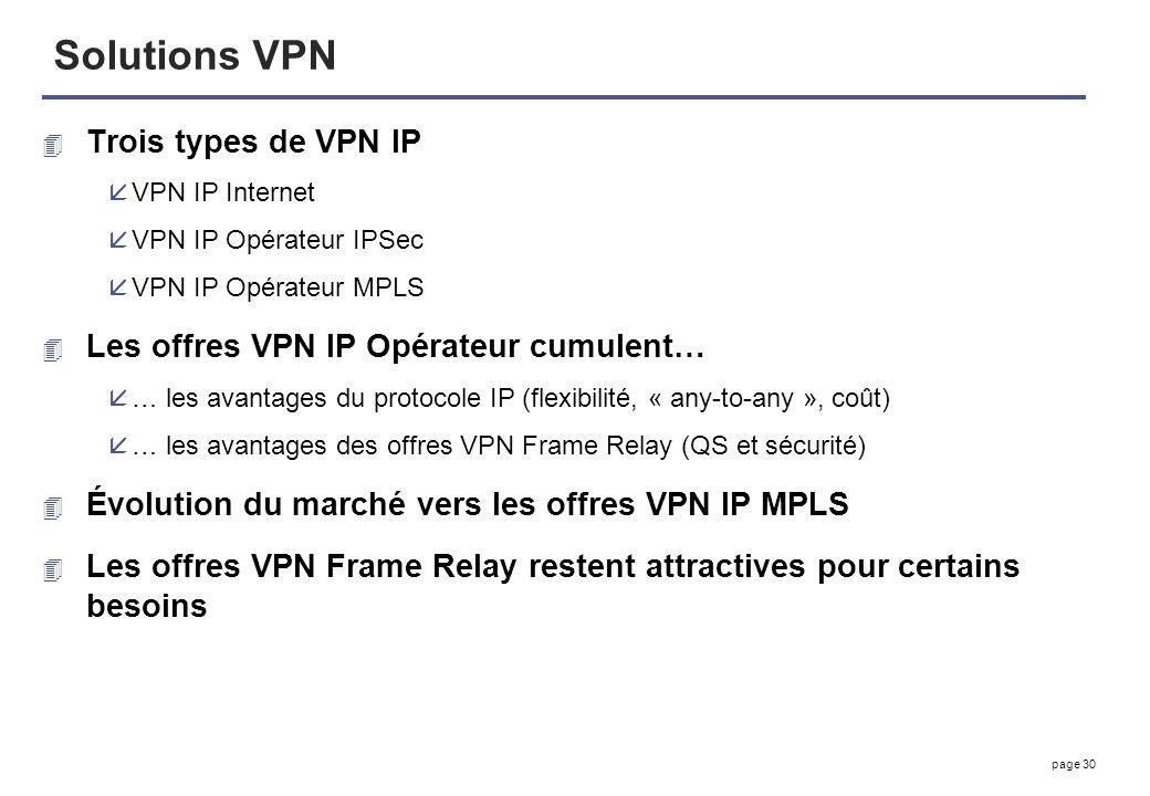 page 30 Solutions VPN 4 Trois types de VPN IP åVPN IP Internet åVPN IP Opérateur IPSec åVPN IP Opérateur MPLS 4 Les offres VPN IP Opérateur cumulent…