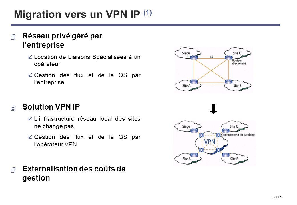 page 31 Migration vers un VPN IP (1) 4 Réseau privé géré par lentreprise åLocation de Liaisons Spécialisées à un opérateur åGestion des flux et de la