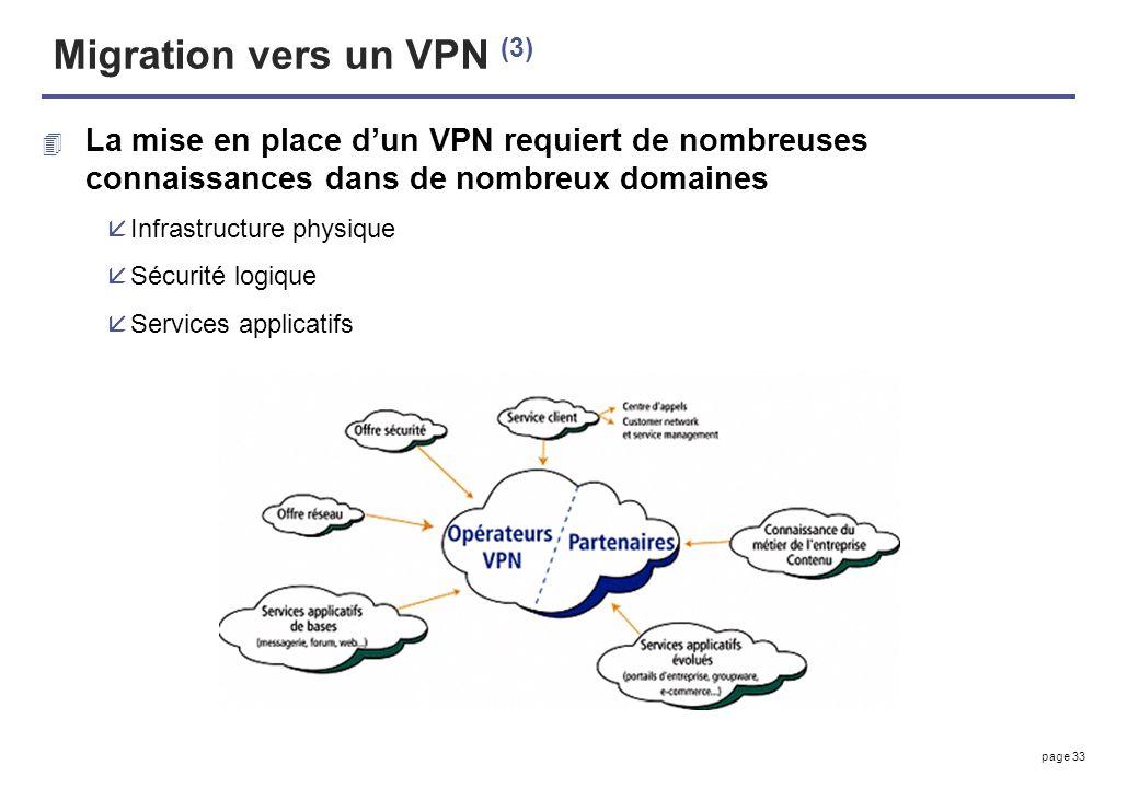 page 33 Migration vers un VPN (3) 4 La mise en place dun VPN requiert de nombreuses connaissances dans de nombreux domaines åInfrastructure physique å