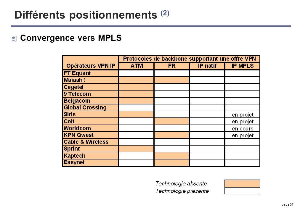page 37 Différents positionnements (2) 4 Convergence vers MPLS
