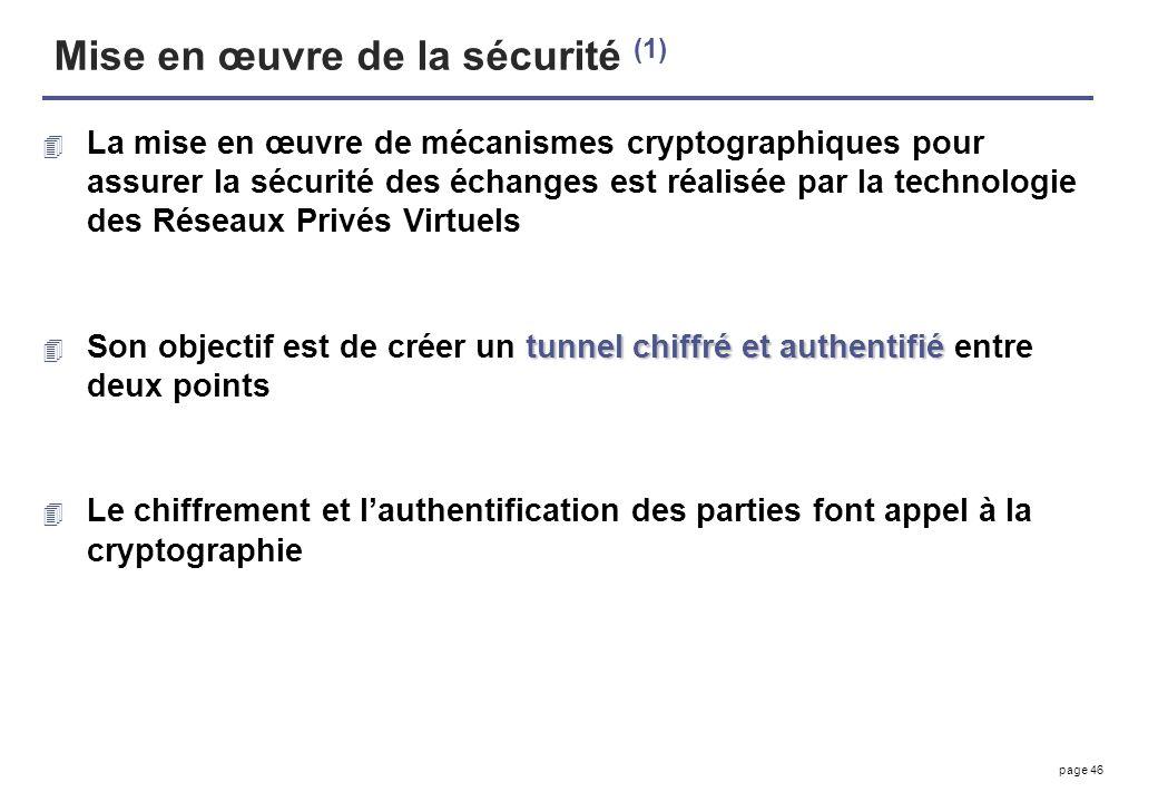 page 46 Mise en œuvre de la sécurité (1) 4 La mise en œuvre de mécanismes cryptographiques pour assurer la sécurité des échanges est réalisée par la t