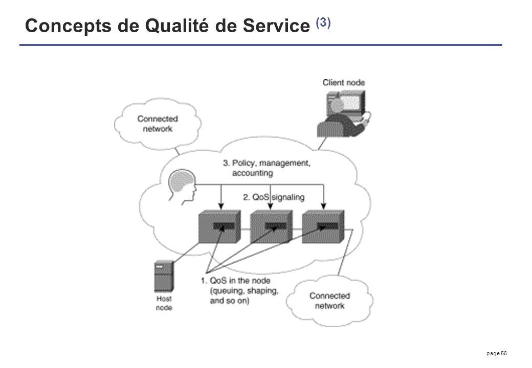 page 56 Concepts de Qualité de Service (3)