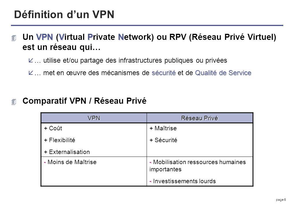 page 6 Définition dun VPN VPNVPN 4 Un VPN (Virtual Private Network) ou RPV (Réseau Privé Virtuel) est un réseau qui… å… utilise et/ou partage des infr