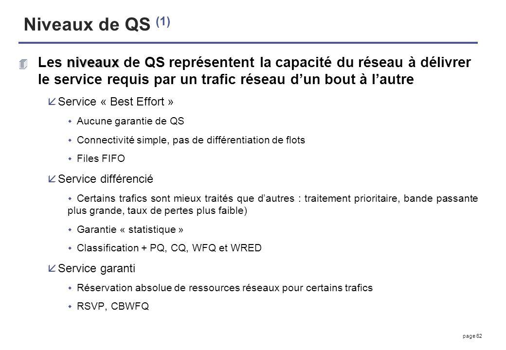 page 62 Niveaux de QS (1) niveaux 4 Les niveaux de QS représentent la capacité du réseau à délivrer le service requis par un trafic réseau dun bout à