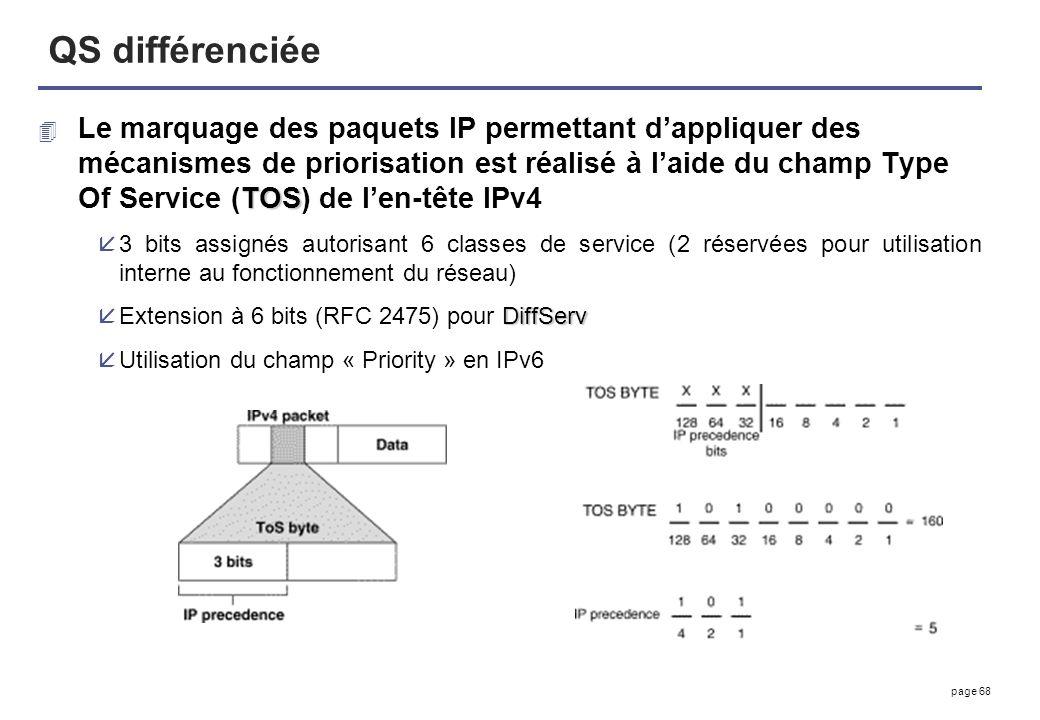 page 68 QS différenciée TOS 4 Le marquage des paquets IP permettant dappliquer des mécanismes de priorisation est réalisé à laide du champ Type Of Ser