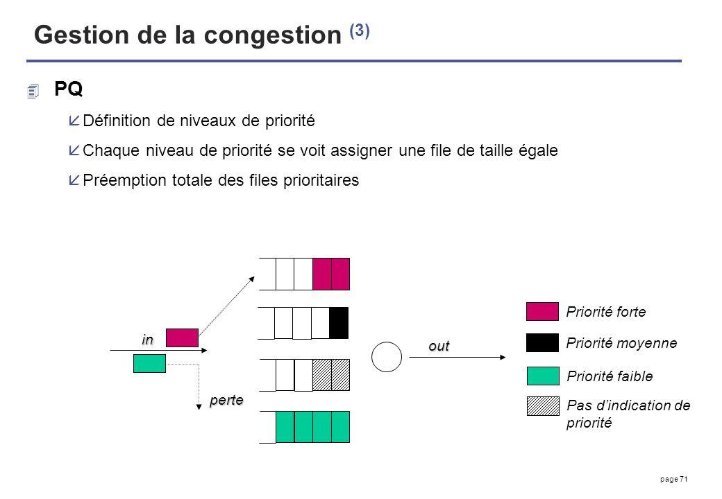 page 71 Gestion de la congestion (3) 4 PQ åDéfinition de niveaux de priorité åChaque niveau de priorité se voit assigner une file de taille égale åPré