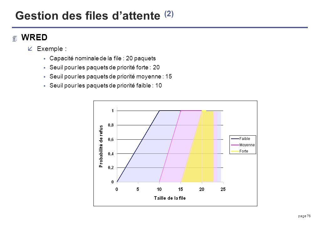 page 76 Gestion des files dattente (2) 4 WRED åExemple : Capacité nominale de la file : 20 paquets Seuil pour les paquets de priorité forte : 20 Seuil