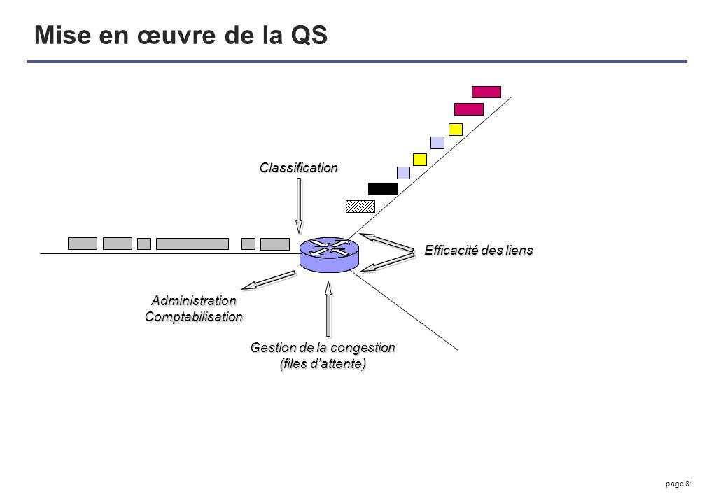 page 81 Mise en œuvre de la QS Classification Gestion de la congestion (files dattente) Efficacité des liens AdministrationComptabilisation