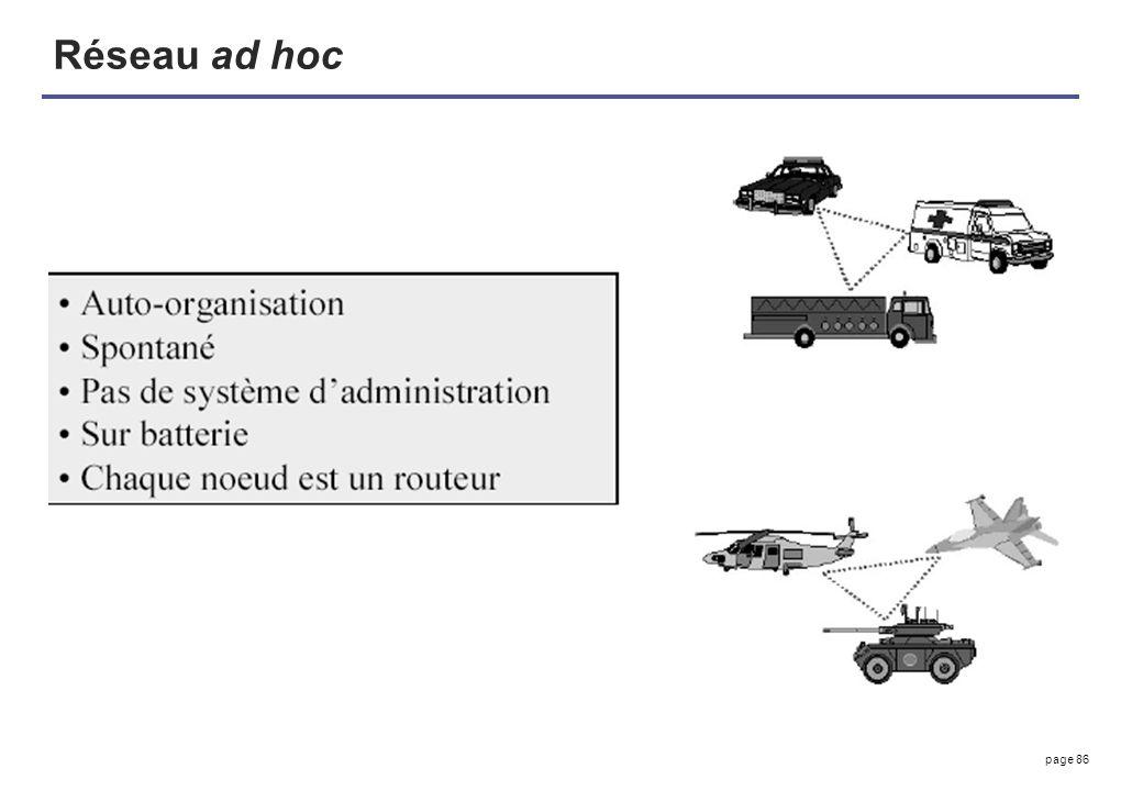 page 86 Réseau ad hoc