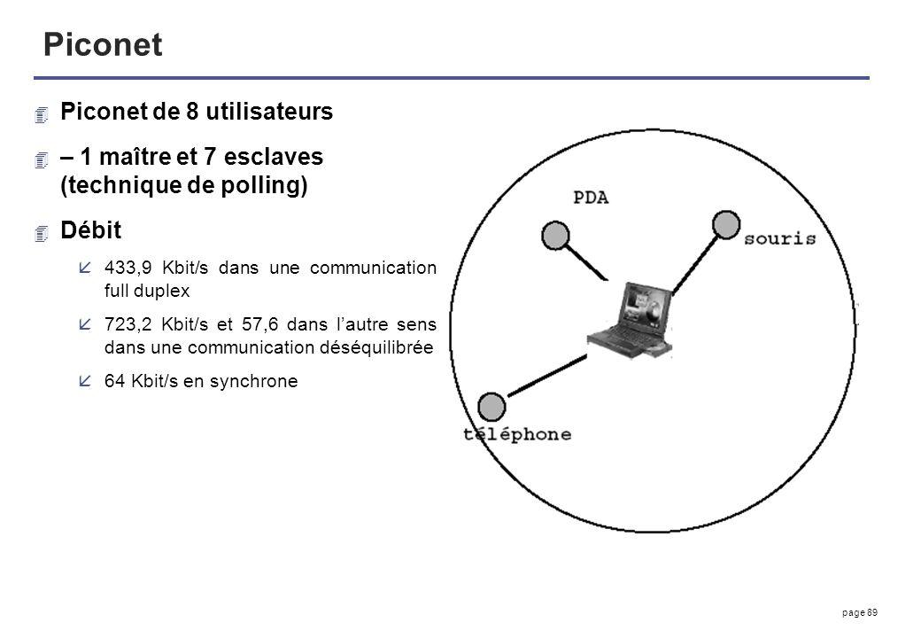 page 89 Piconet 4 Piconet de 8 utilisateurs 4 – 1 maître et 7 esclaves (technique de polling) 4 Débit å433,9 Kbit/s dans une communication full duplex